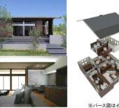 建売住宅:ガーデン・ヒルズ片倉2号地